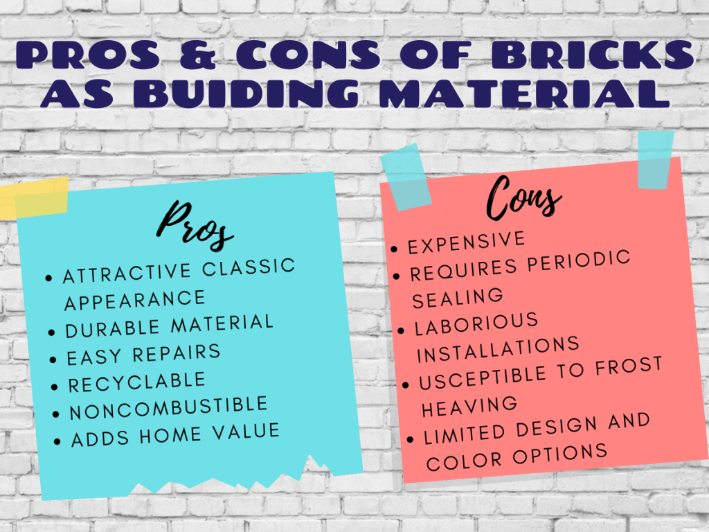 How To Clean Contractor's Mortar Mess Off Bricks